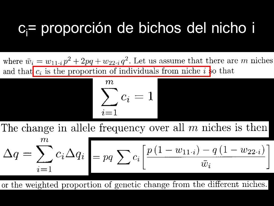 ci= proporción de bichos del nicho i