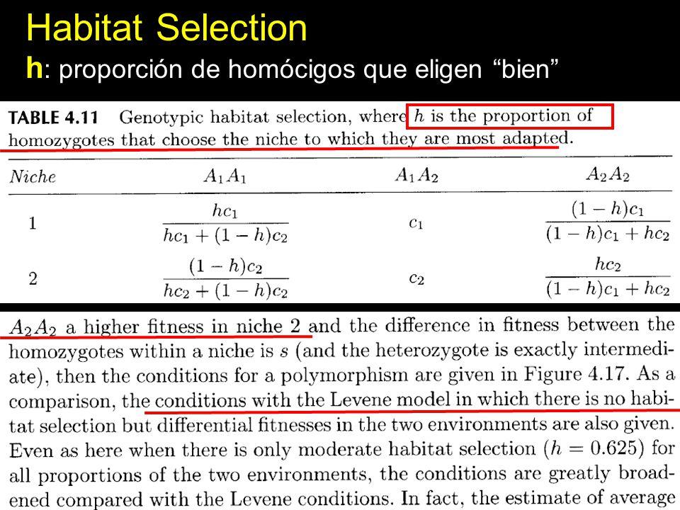 Habitat Selection h: proporción de homócigos que eligen bien