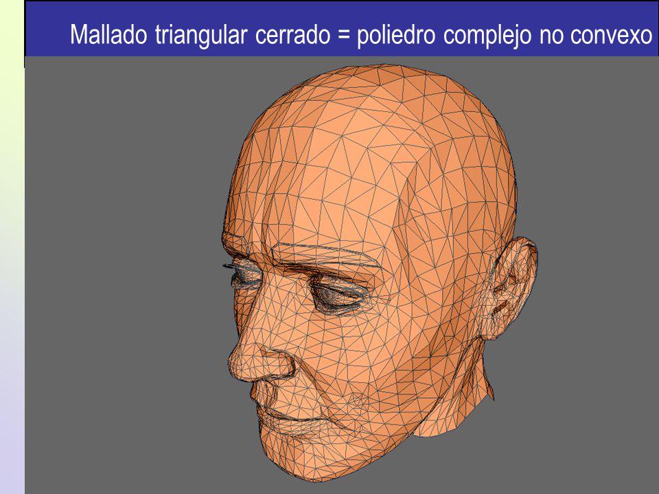 Mallado triangular cerrado = poliedro complejo no convexo