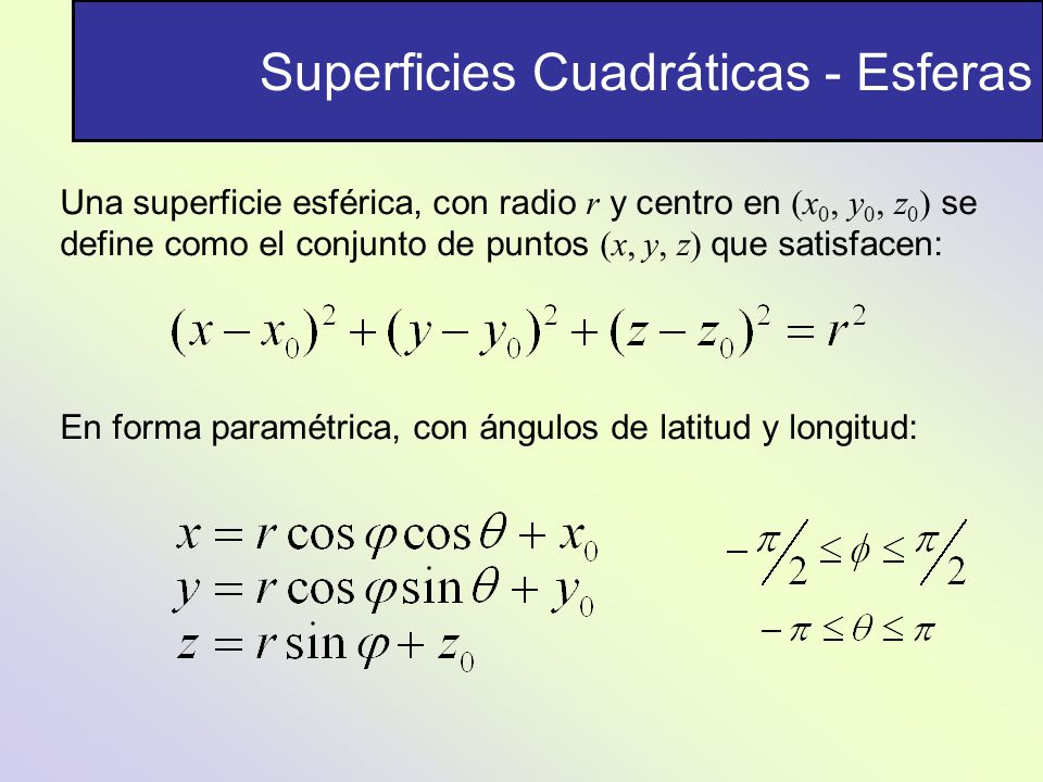 Superficies Cuadráticas - Esferas