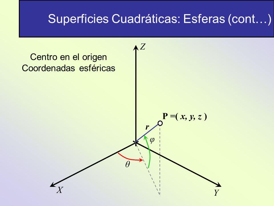 Superficies Cuadráticas: Esferas (cont…)