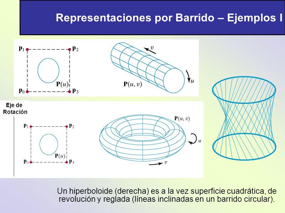Representaciones por Barrido – Ejemplos I