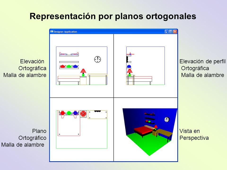Representación por planos ortogonales