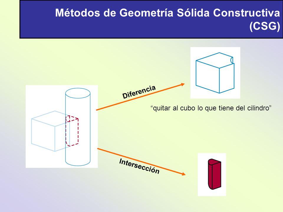 Métodos de Geometría Sólida Constructiva (CSG)
