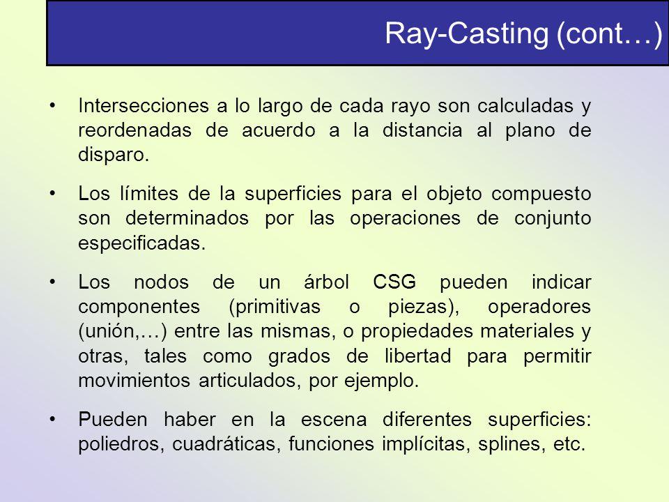 Ray-Casting (cont…) Intersecciones a lo largo de cada rayo son calculadas y reordenadas de acuerdo a la distancia al plano de disparo.