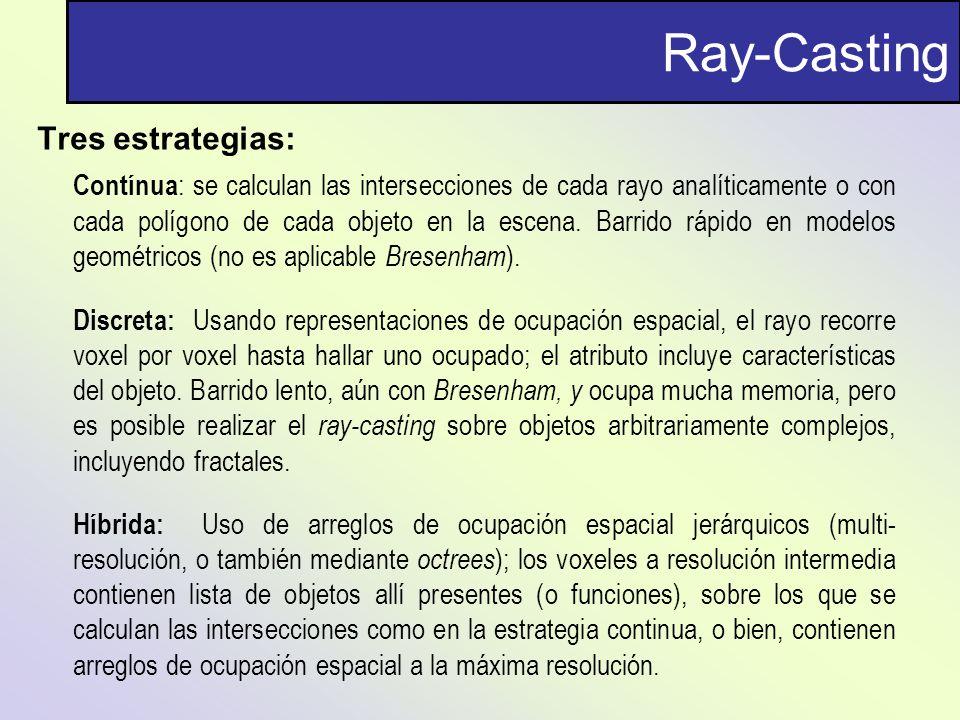 Ray-Casting Tres estrategias: