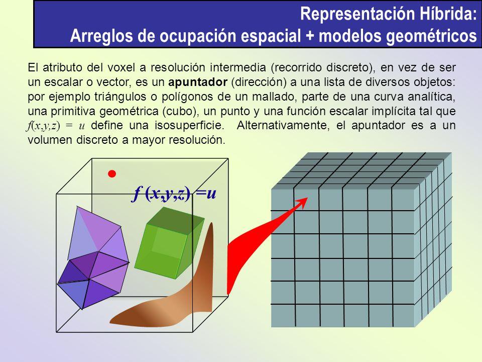 Representación Híbrida: Arreglos de ocupación espacial + modelos geométricos