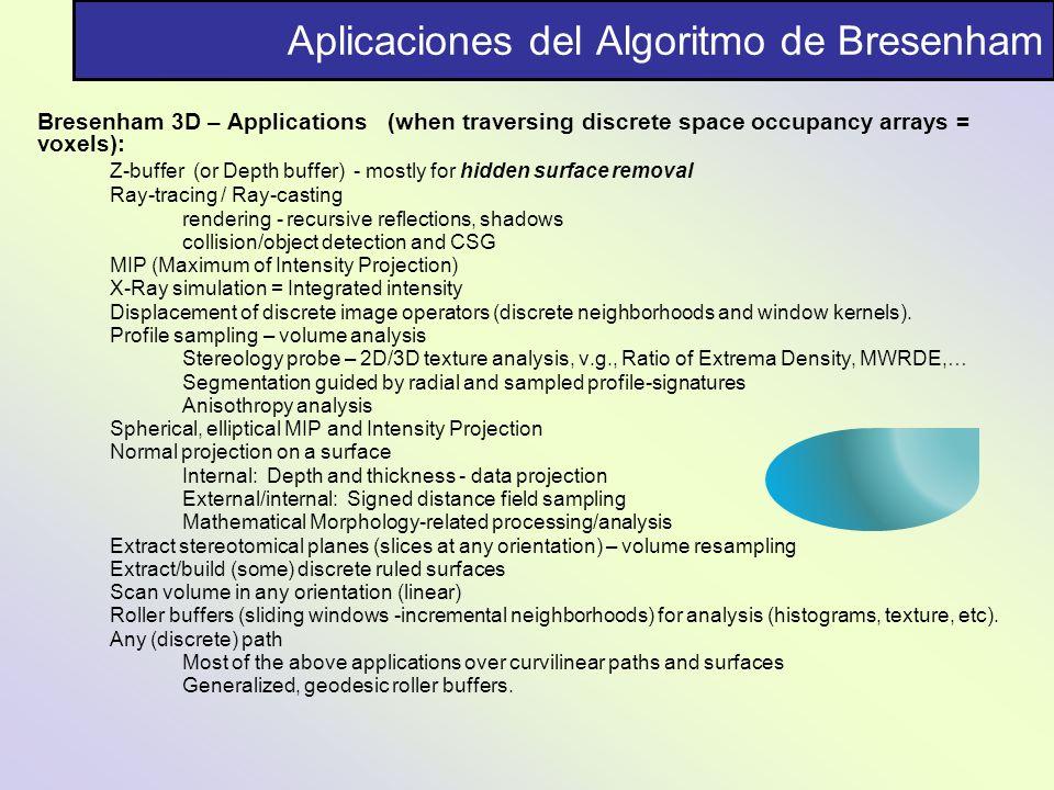 Aplicaciones del Algoritmo de Bresenham