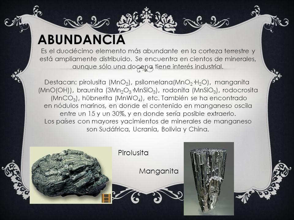 ABUNDANCIA Pirolusita Manganita