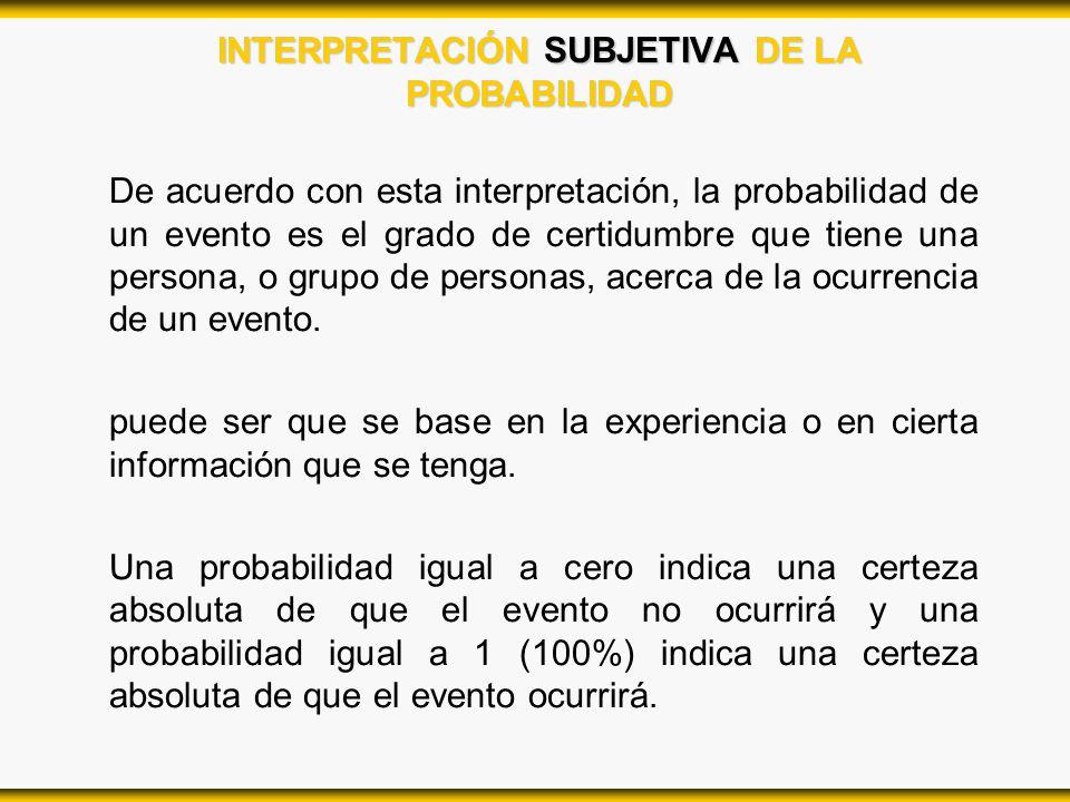 INTERPRETACIÓN SUBJETIVA DE LA PROBABILIDAD