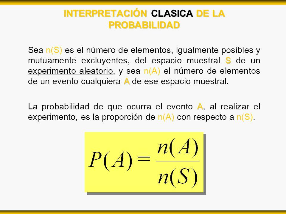 INTERPRETACIÓN CLASICA DE LA PROBABILIDAD