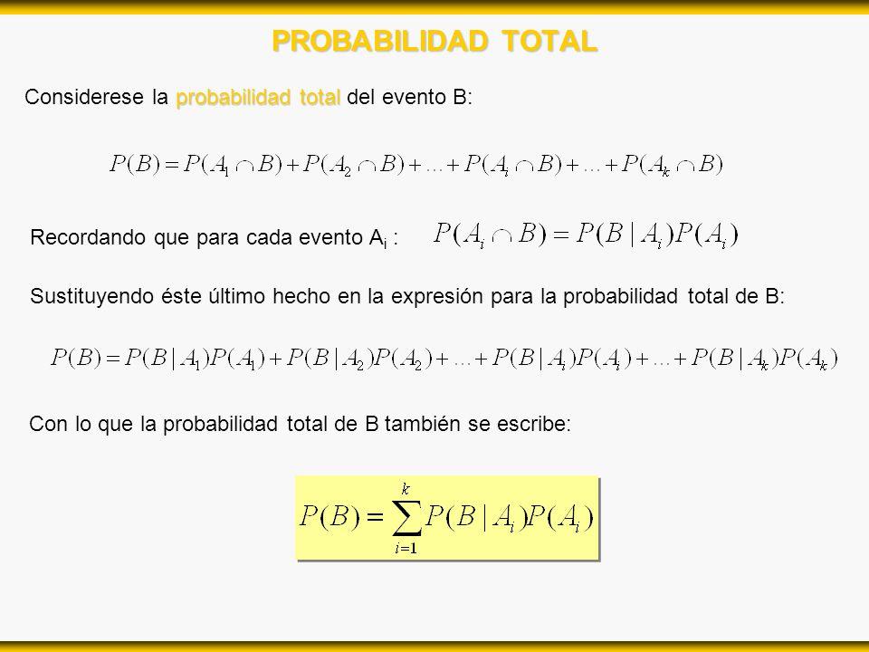 PROBABILIDAD TOTAL Considerese la probabilidad total del evento B:
