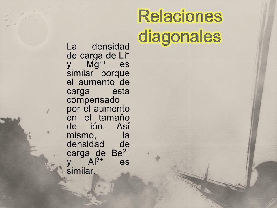 Relaciones diagonales