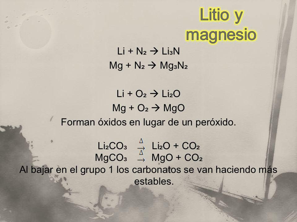 Litio y magnesio Li + N₂  Li₃N Mg + N₂  Mg₃N₂ Li + O₂  Li₂O
