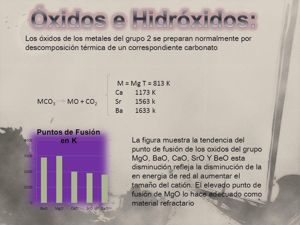 Óxidos e Hidróxidos: Los óxidos de los metales del grupo 2 se preparan normalmente por descomposición térmica de un correspondiente carbonato.