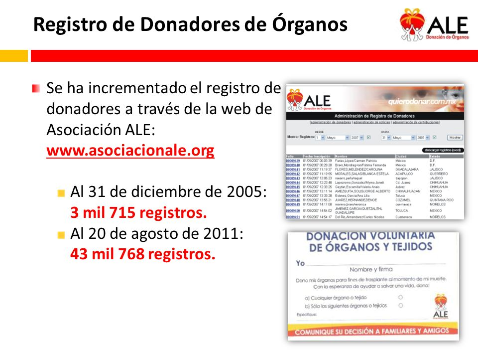 Registro de Donadores de Órganos