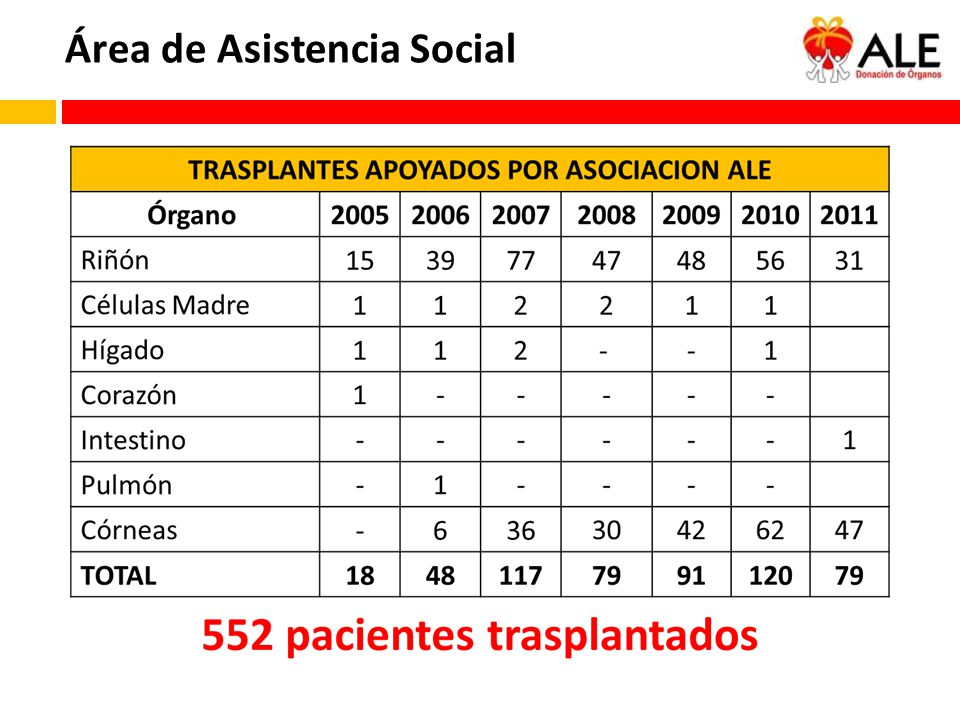 Área de Asistencia Social