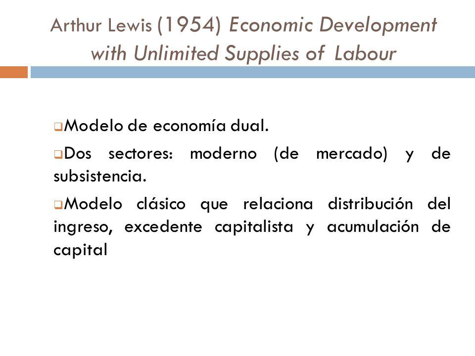 Arthur Lewis (1954) Economic Development with Unlimited Supplies of Labour