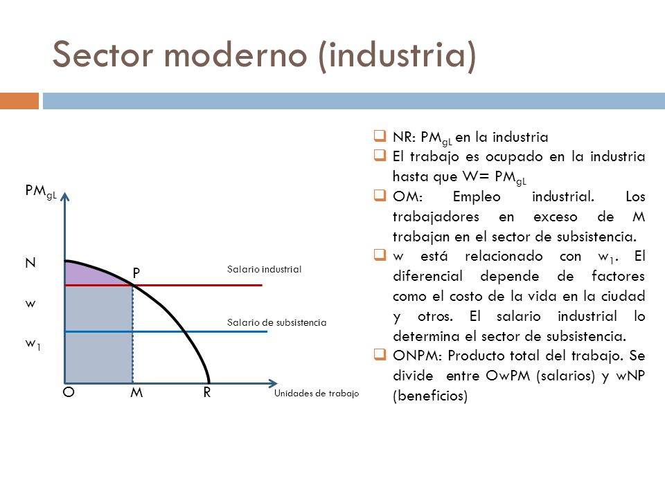 Sector moderno (industria)