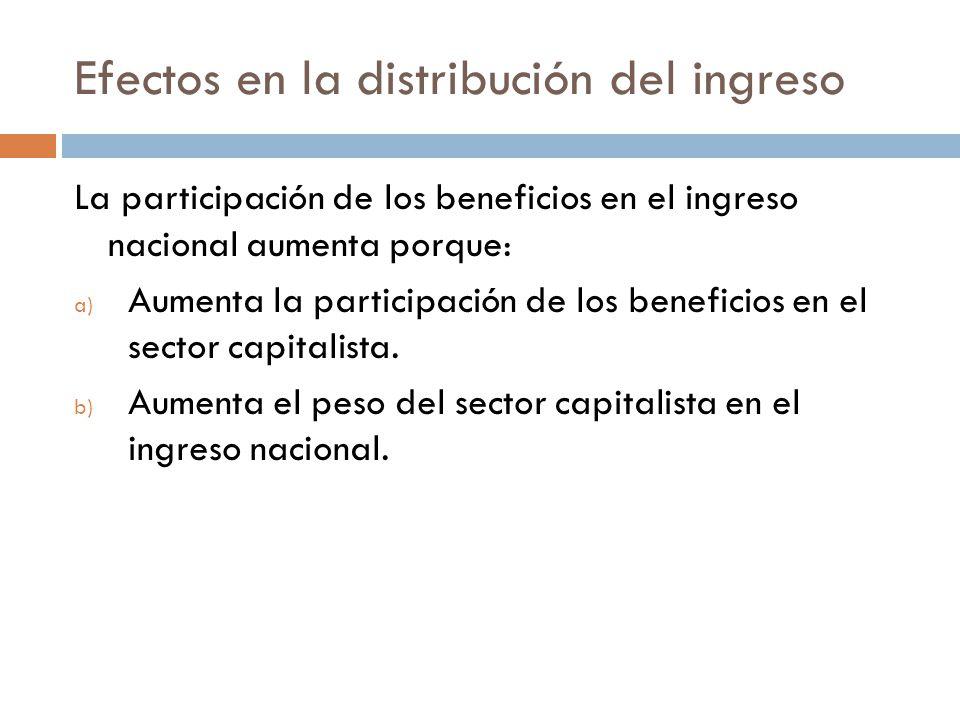 Efectos en la distribución del ingreso
