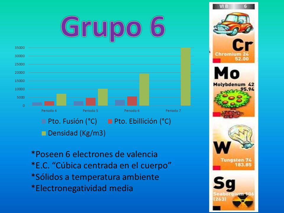 Grupo 6 *Poseen 6 electrones de valencia