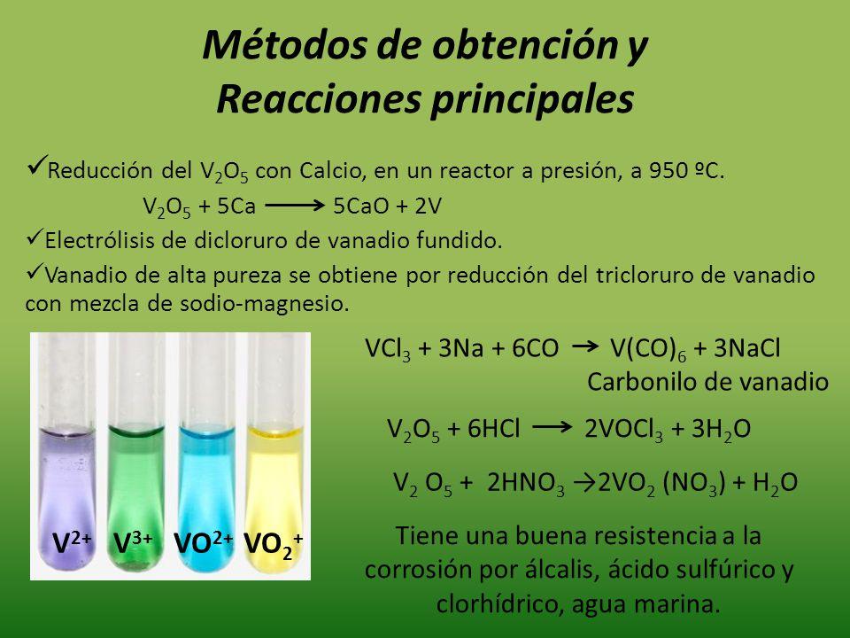 Métodos de obtención y Reacciones principales