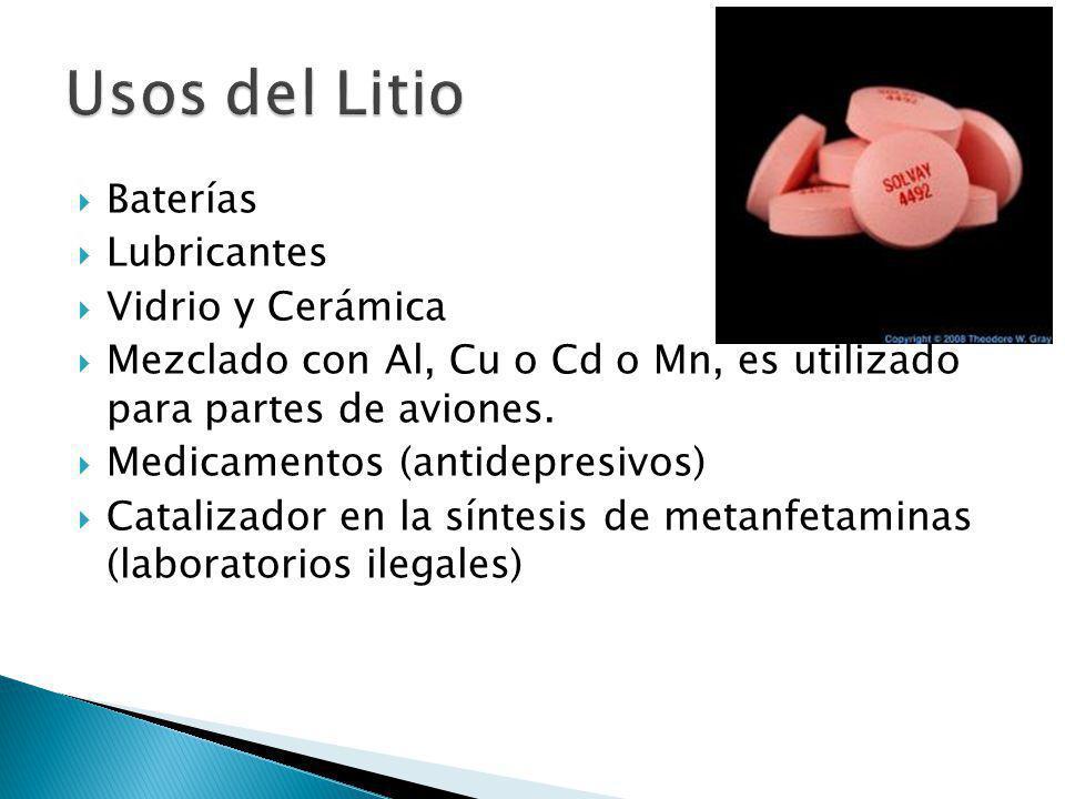 Usos del Litio Baterías Lubricantes Vidrio y Cerámica