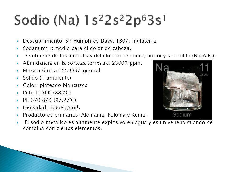 Sodio (Na) 1s22s22p63s1 Descubrimiento: Sir Humphrey Davy, 1807, Inglaterra. Sodanum: remedio para el dolor de cabeza.