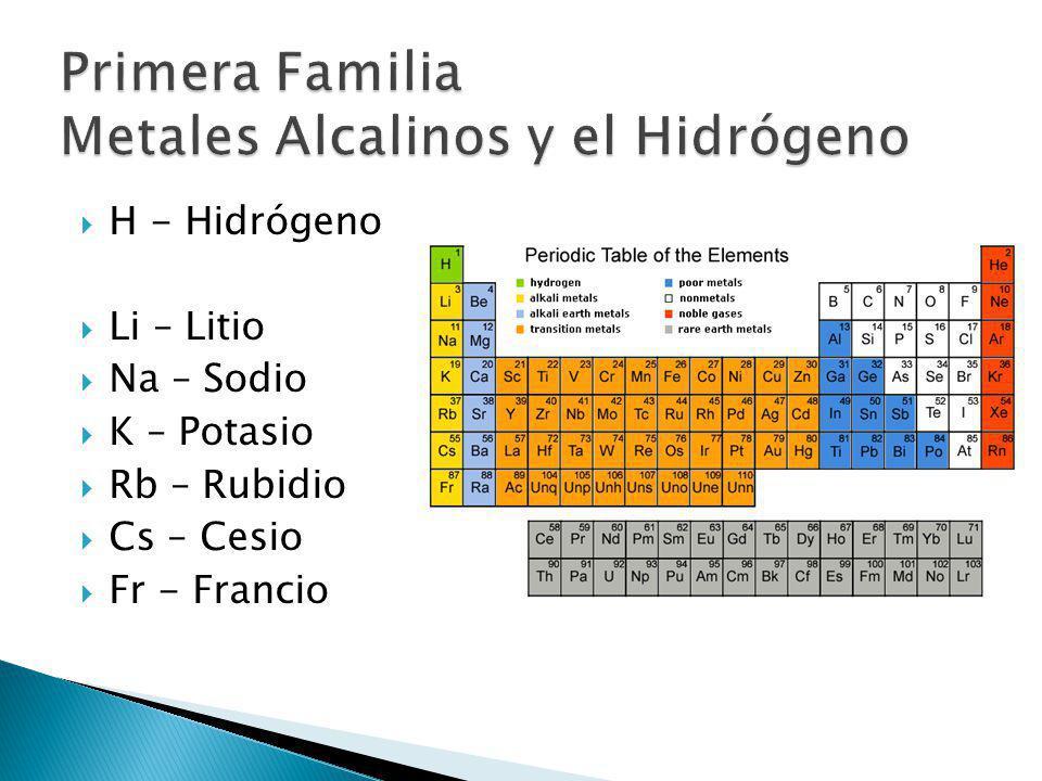 Primera Familia Metales Alcalinos y el Hidrógeno
