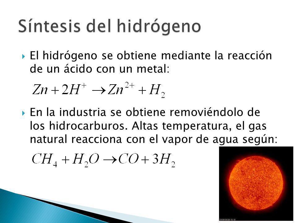 Síntesis del hidrógeno