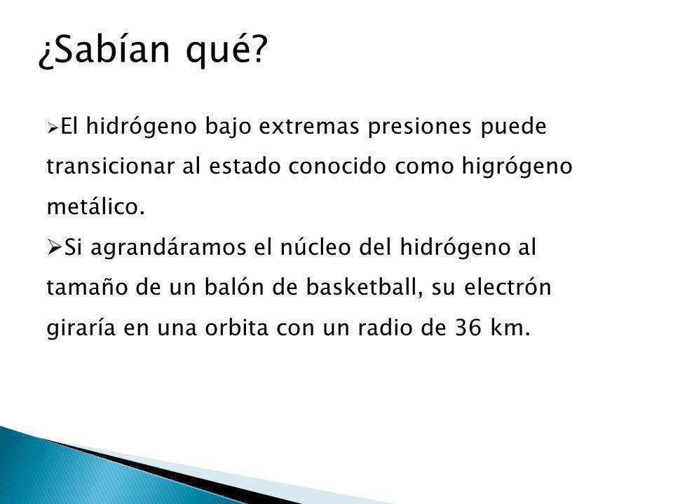 ¿Sabían qué El hidrógeno bajo extremas presiones puede transicionar al estado conocido como higrógeno metálico.