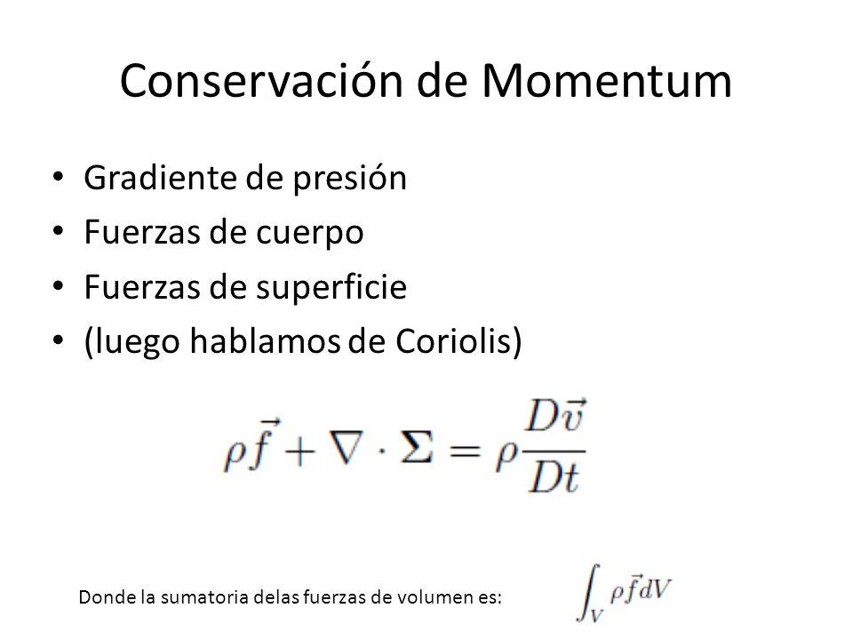 Conservación de Momentum