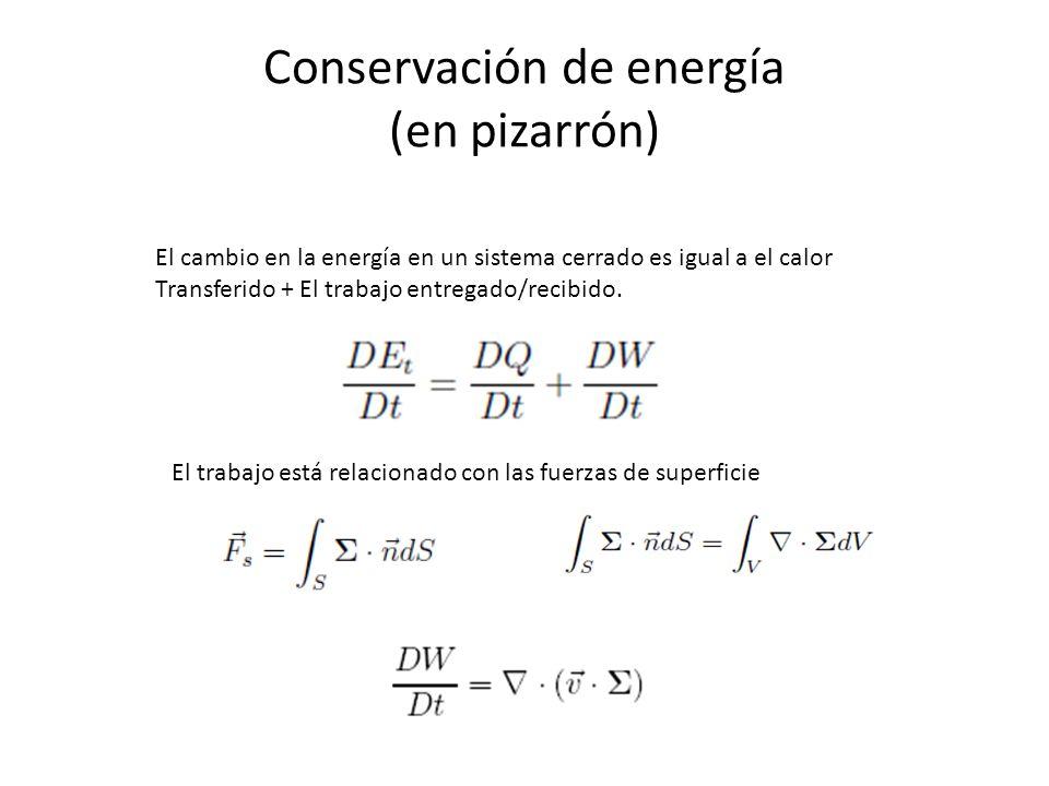Conservación de energía (en pizarrón)