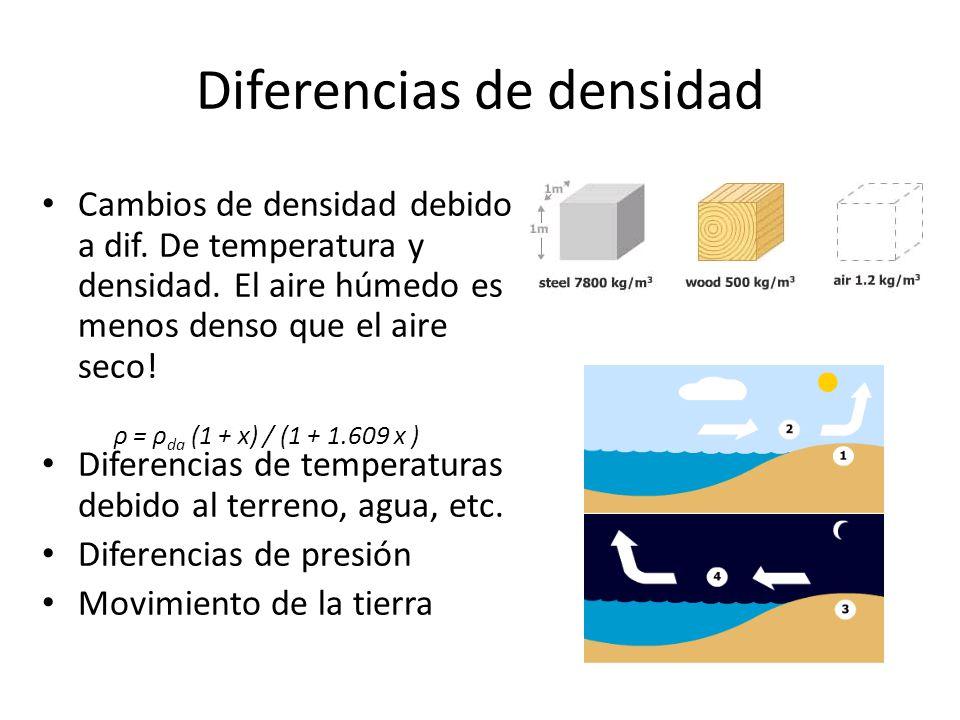 Diferencias de densidad