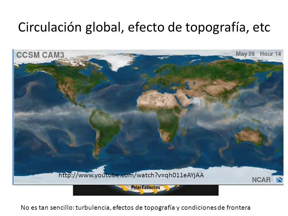 Circulación global, efecto de topografía, etc
