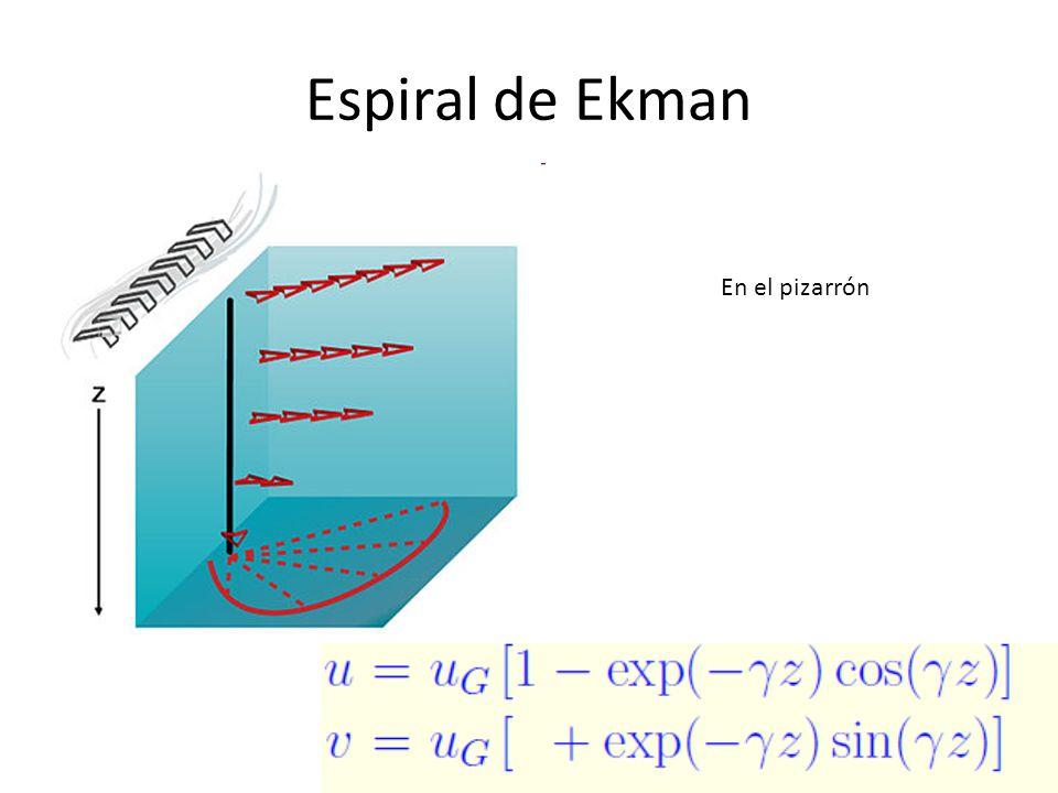 Espiral de Ekman En el pizarrón