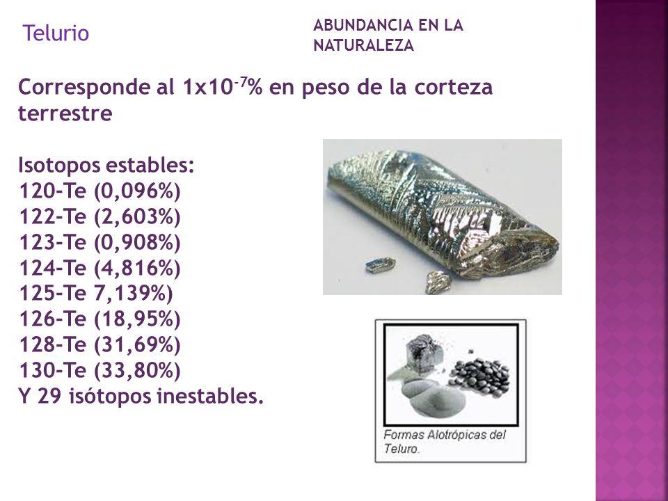 Corresponde al 1x10-7% en peso de la corteza terrestre