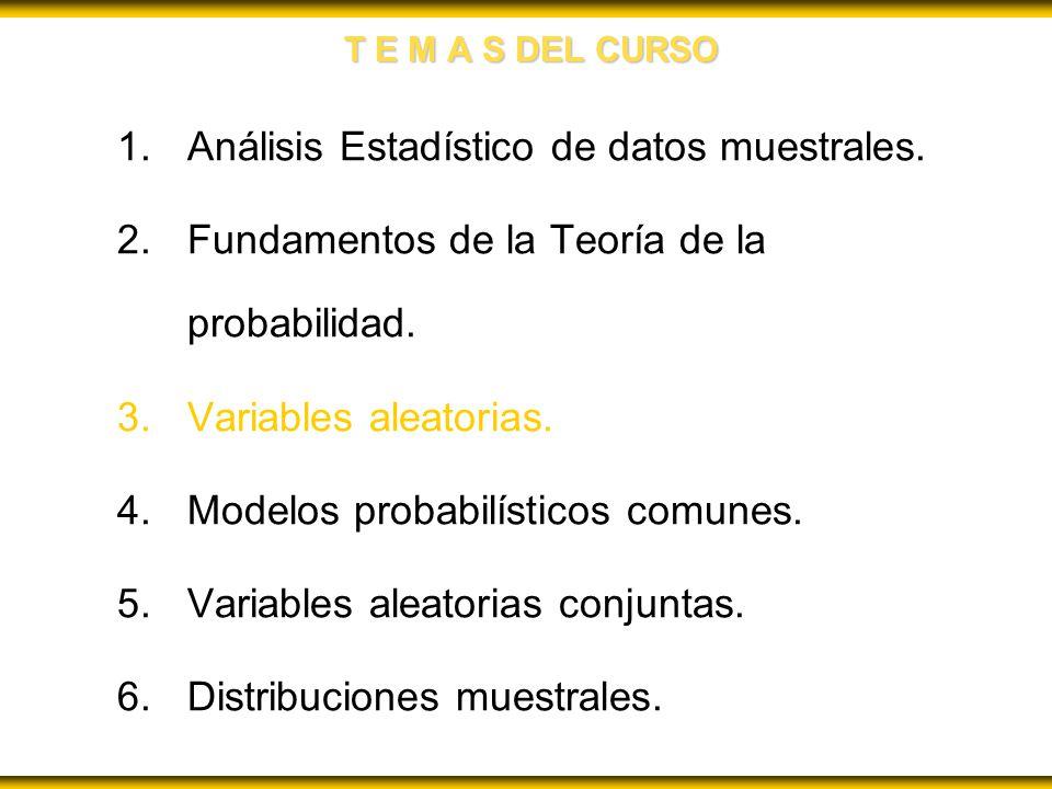 Análisis Estadístico de datos muestrales.