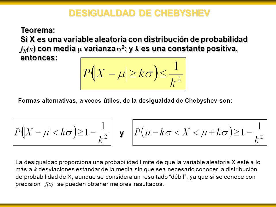 DESIGUALDAD DE CHEBYSHEV