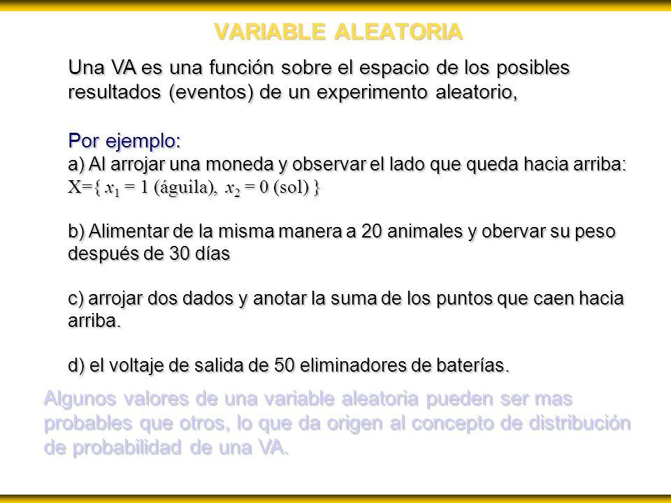 VARIABLE ALEATORIA Una VA es una función sobre el espacio de los posibles resultados (eventos) de un experimento aleatorio,