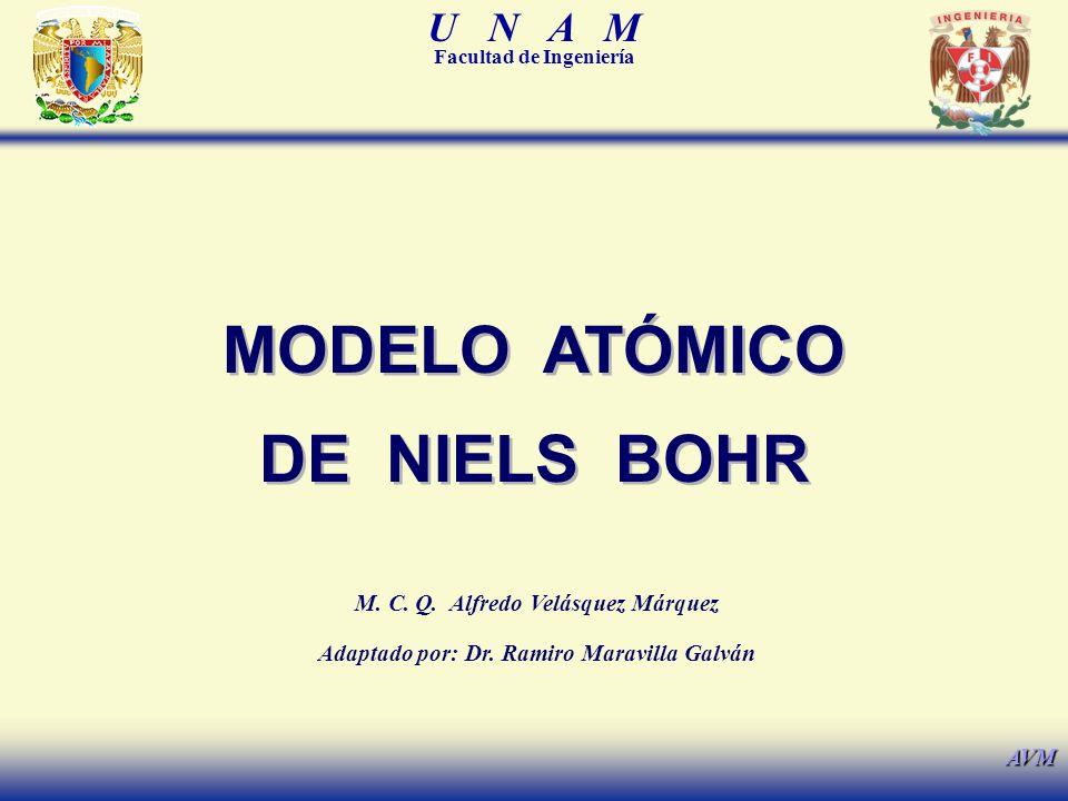 MODELO ATÓMICO DE NIELS BOHR