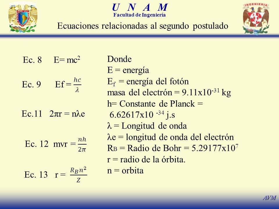 Ecuaciones relacionadas al segundo postulado