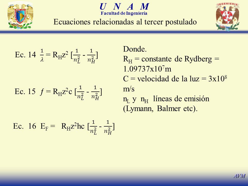 Ecuaciones relacionadas al tercer postulado