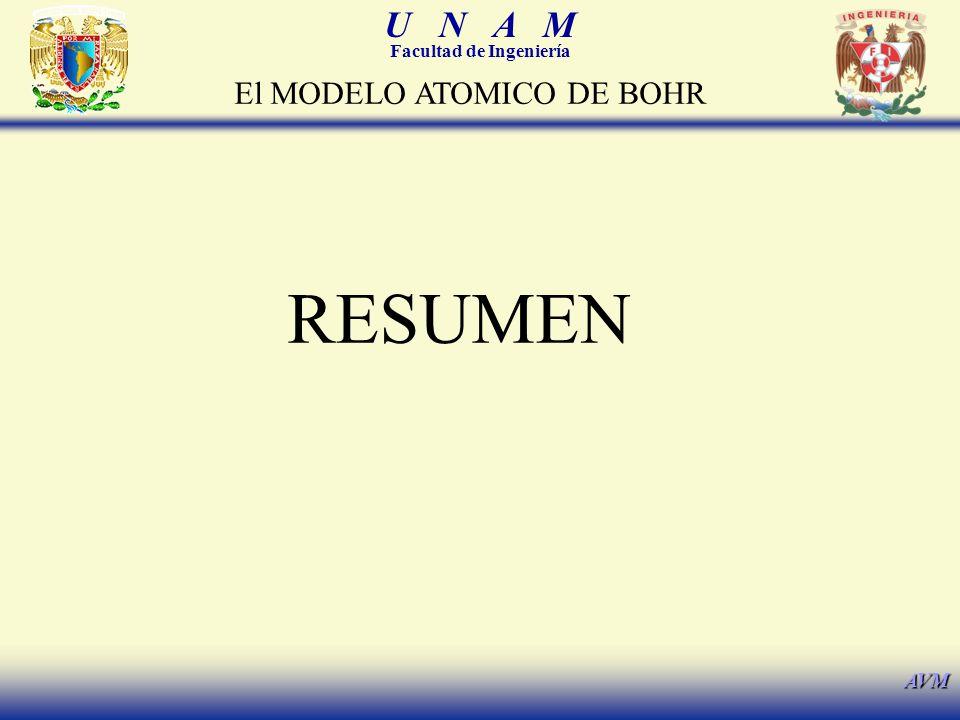 El MODELO ATOMICO DE BOHR