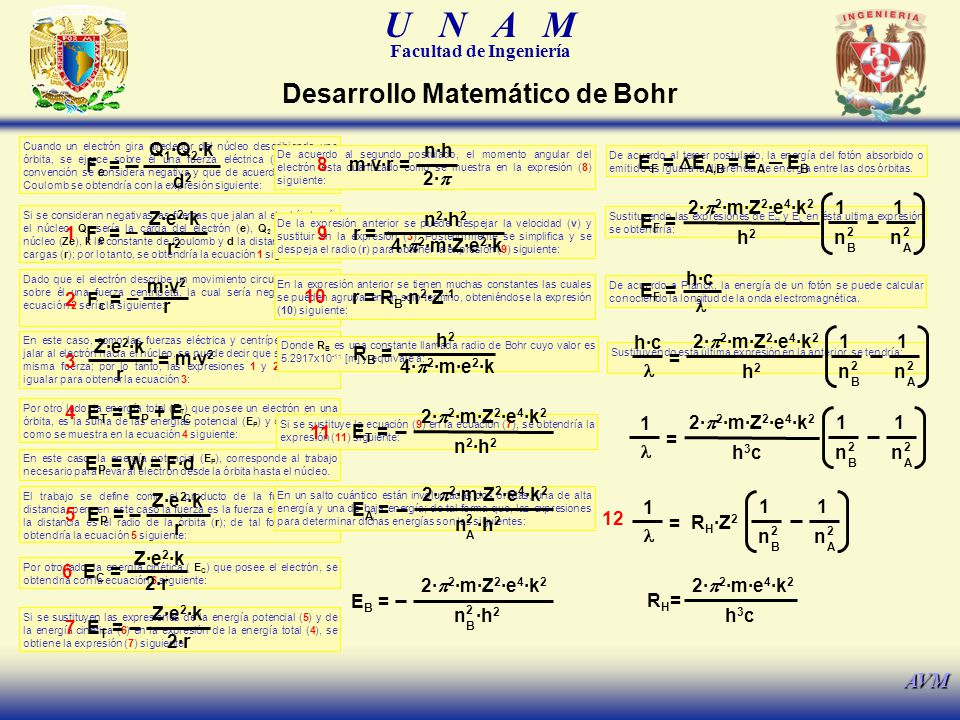 Desarrollo Matemático de Bohr
