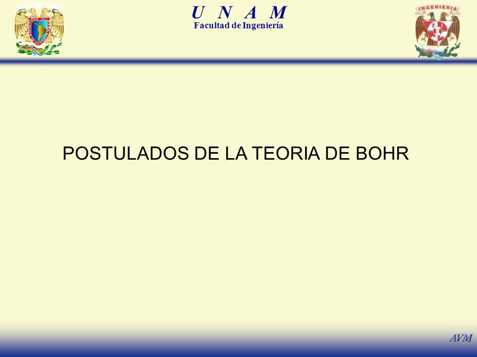 POSTULADOS DE LA TEORIA DE BOHR