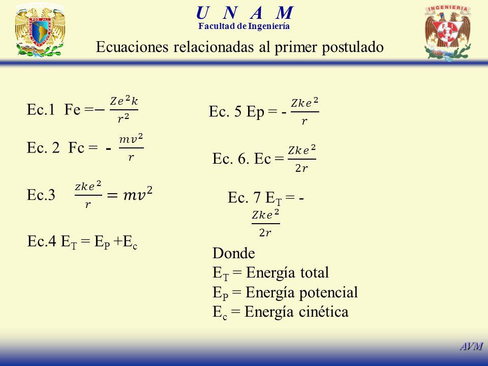 Ecuaciones relacionadas al primer postulado