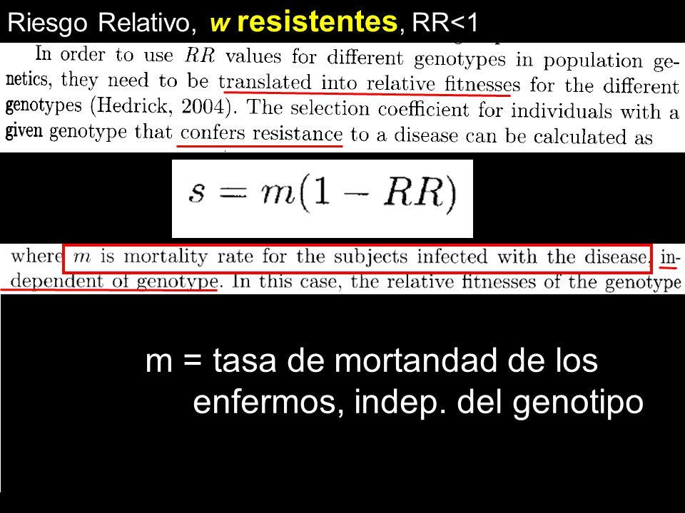 m = tasa de mortandad de los enfermos, indep. del genotipo