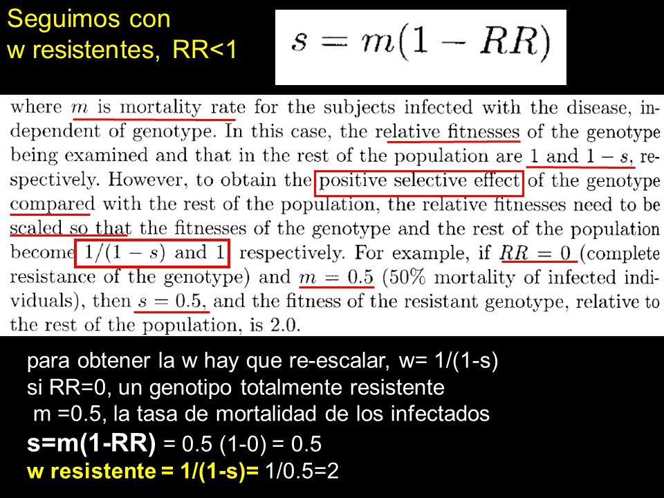 Seguimos con w resistentes, RR<1 s=m(1-RR) = 0.5 (1-0) = 0.5