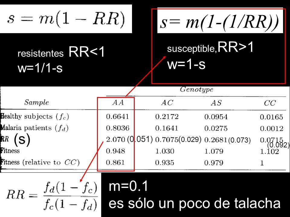 s= m(1-(1/RR)) w=1-s (s) m=0.1 es sólo un poco de talacha w=1/1-s